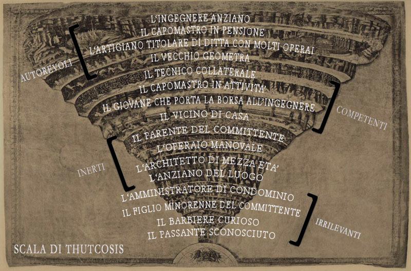 scala di Thutcosis