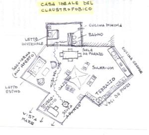 claustrofobico079